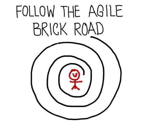 Follow The Agile Brick Road!