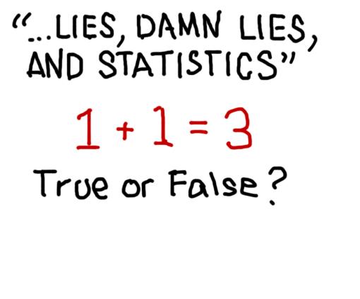 """""""Lies, Damn Lies and Statistics"""""""