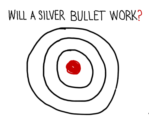 Can you aim a silver bullet?