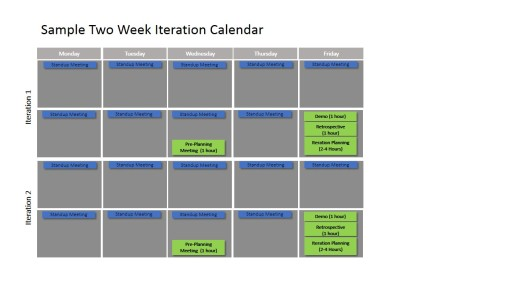 Two Week Sprint Planning Calendar