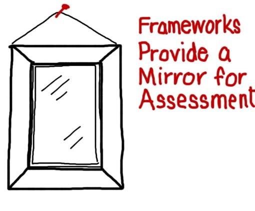 Frameworks and mirrors are related.