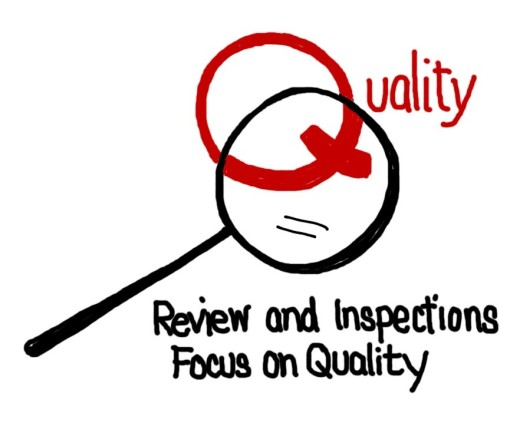 Reviews and inspections focus on quality.