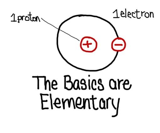 Hydrogen is elementary!